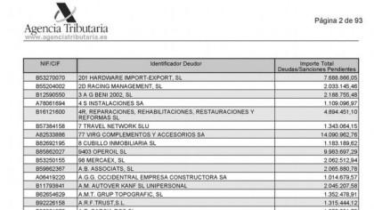 La llista dels morosos de la província de Castelló amb Hisenda