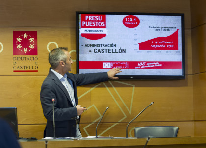 """Barrachina (PP) """"El pressupost de 2016 és la prova que el model de gestió de Moliner multiplica les oportunitats dels castellonencs"""""""