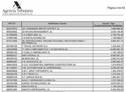 La llista dels morosos de la província de València amb Hisenda