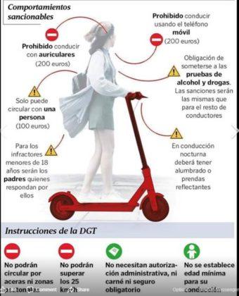 Coneix les noves normes de la DGT sobre la utilització dels patinets elèctrics