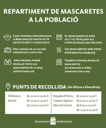 Benicarló repartirà mascaretes a la població a partir del dilluns 1 de juny
